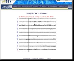 Current PPIG webicorder (Servicio Sismológico Nacional)