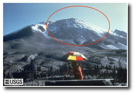 Or the way Mount St. Helens bulged just before the big one in May 1980.  (Source)