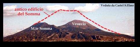 Source:  Osservatorio Vesuviano