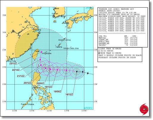 Joint Typhoon Warning Center